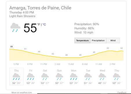 amarga_weather