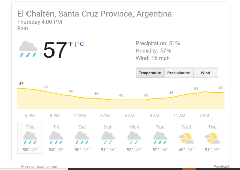 weather_chalten